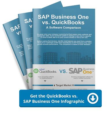 sap-business-one-vs-quickbooks-infographic-cta